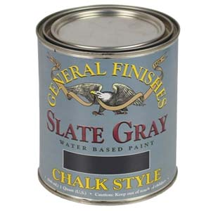 Chalk Paints
